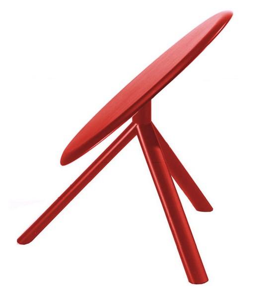 MIURA Table (Low)