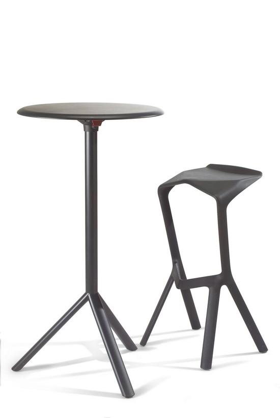 MIURA Table (High)